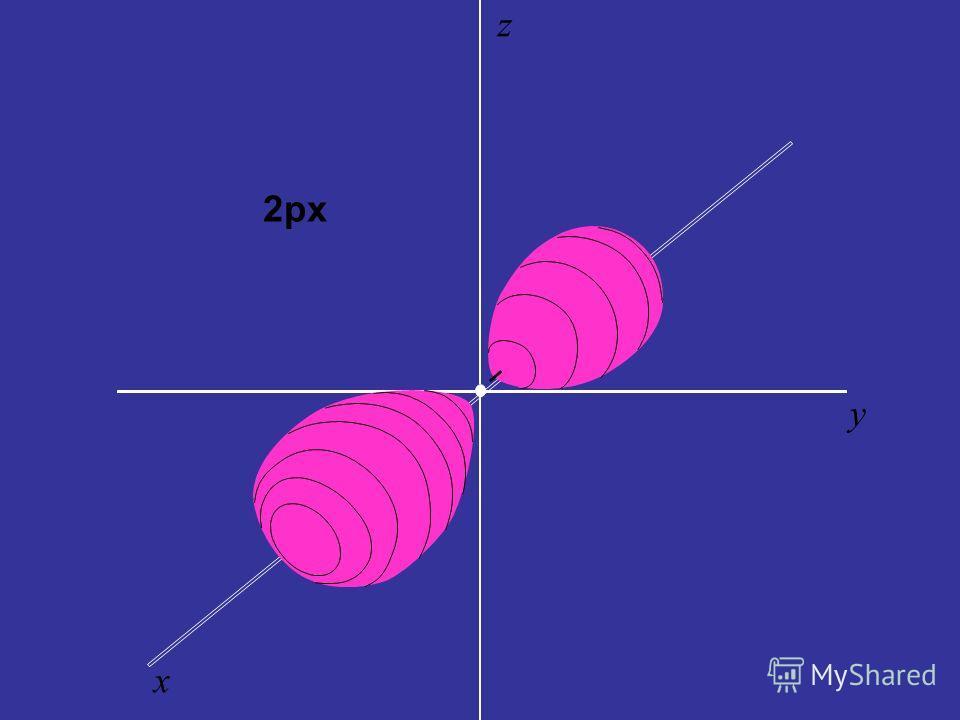 x y z 2px