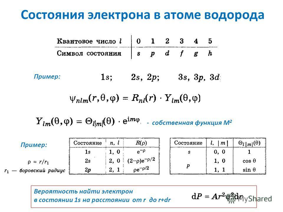 Состояния электрона в атоме водорода Пример: - собственная функция М 2 Пример: Вероятность найти электрон в состоянии 1s на расстоянии от r до r+dr