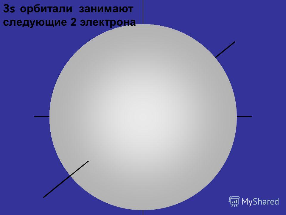 3s орбитали занимают следующие 2 электрона