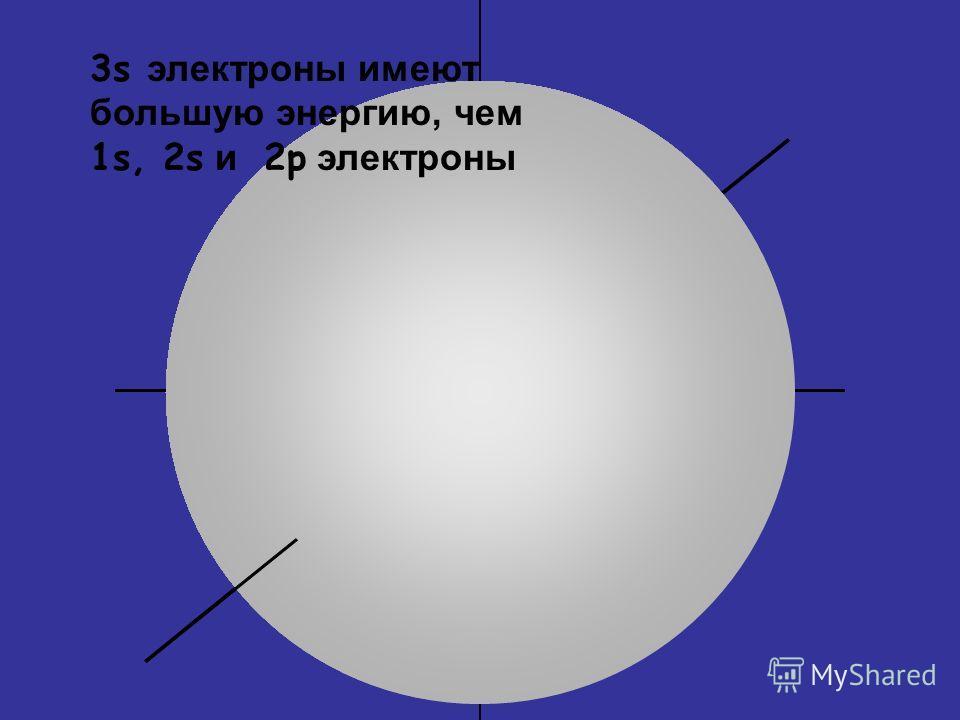 3s электроны имеют большую энергию, чем 1s, 2s и 2p электроны