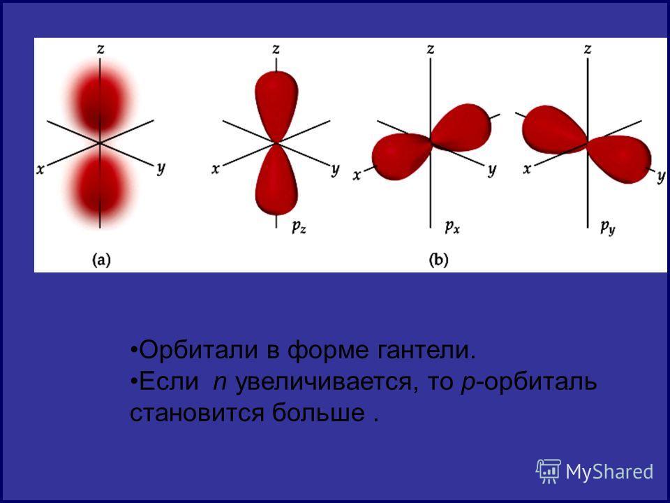 . Орбитали в форме гантели. Если n увеличивается, то p-орбиталь становится больше.