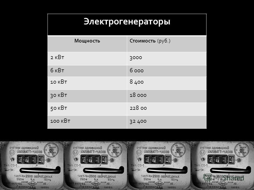 Электрогенераторы МощностьСтоимость (руб.) 2 кВт3000 6 кВт6 000 10 кВт8 400 30 кВт18 000 50 кВт228 00 100 кВт32 400