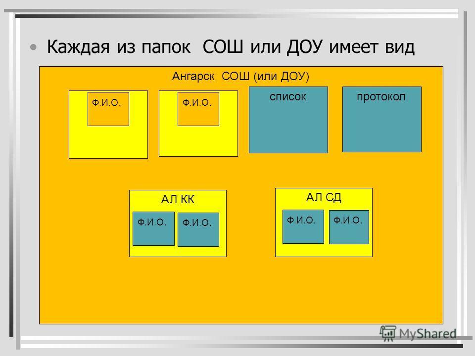 Каждая из папок СОШ или ДОУ имеет вид Ангарск СОШ (или ДОУ) ККСД списокпротокол АЛ КК АЛ СД Ф.И.О.