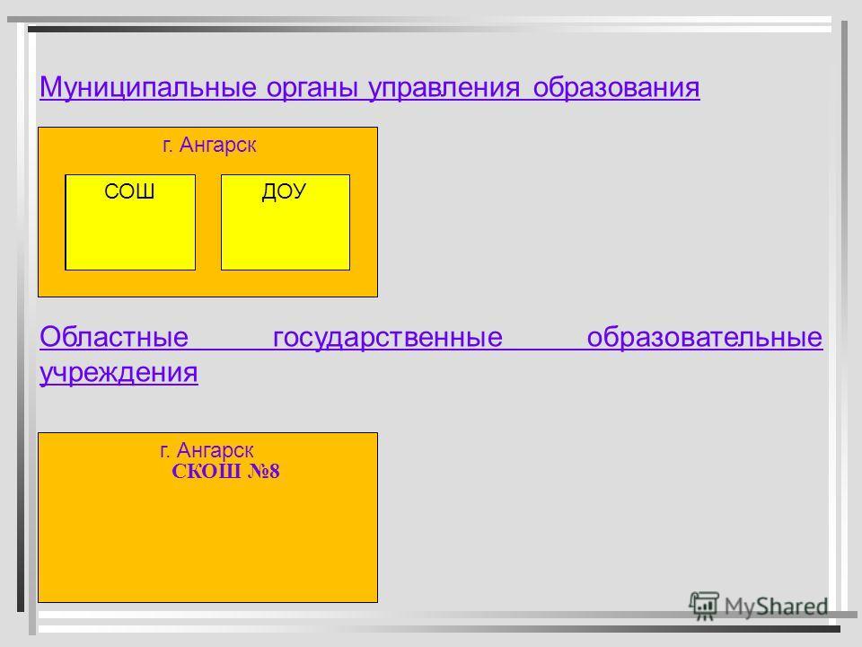 Муниципальные органы управления образования Областные государственные образовательные учреждения г. Ангарск СКОШ 8 СОШДОУСОШ