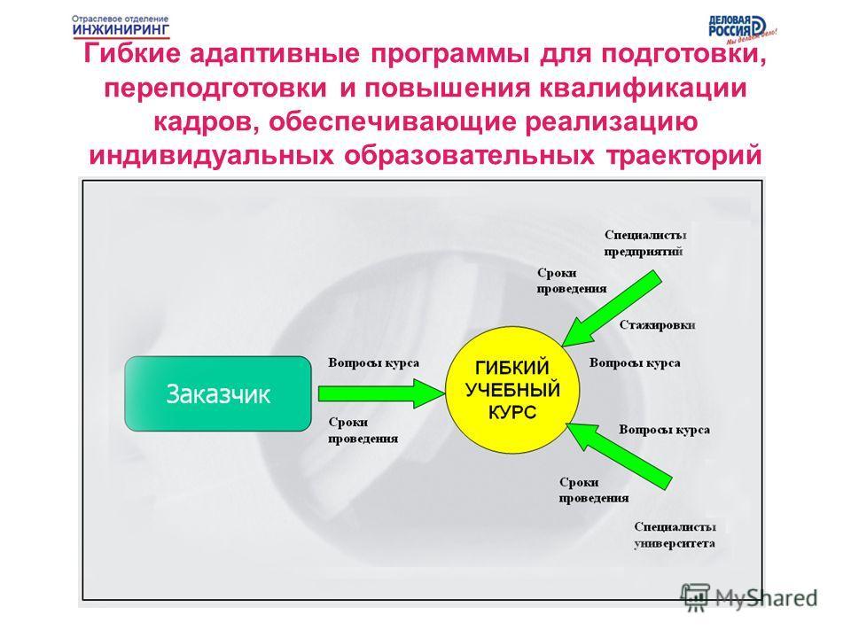 Гибкие адаптивные программы для подготовки, переподготовки и повышения квалификации кадров, обеспечивающие реализацию индивидуальных образовательных траекторий