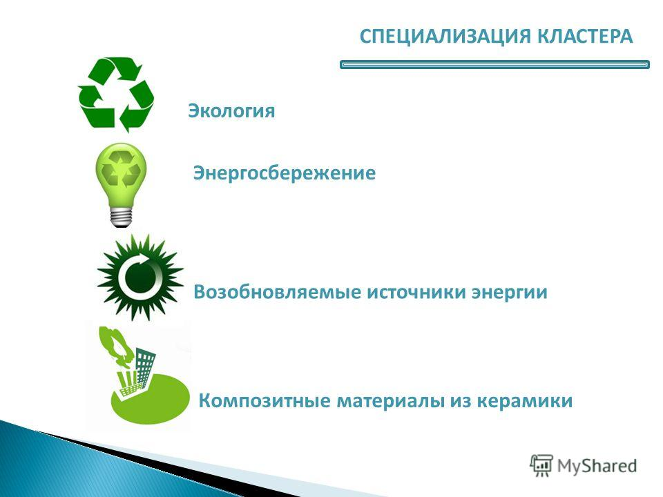 СПЕЦИАЛИЗАЦИЯ КЛАСТЕРА Экология Энергосбережение Возобновляемые источники энергии Композитные материалы из керамики