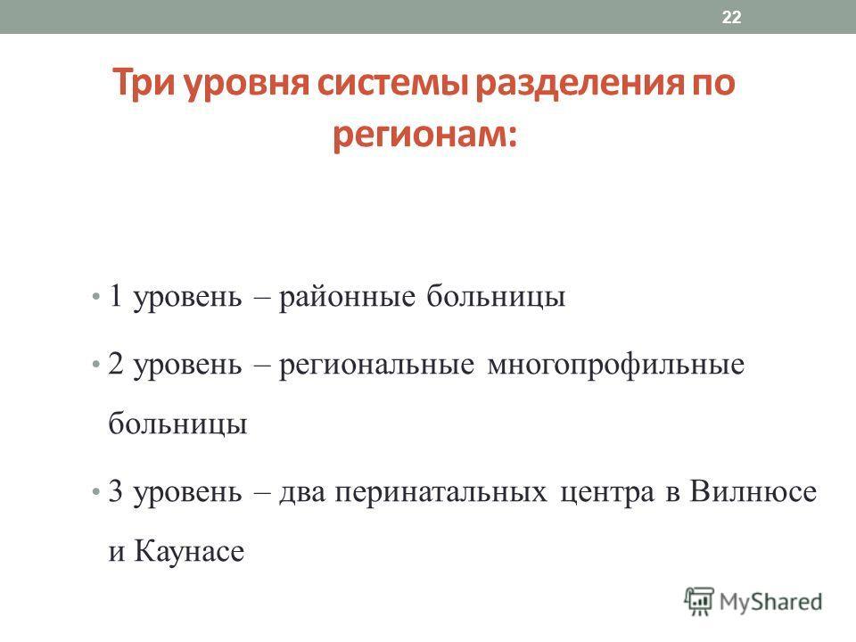 22 Три уровня системы разделения по регионам: 1 уровень – районные больницы 2 уровень – региональные многопрофильные больницы 3 уровень – два перинатальных центра в Вилнюсе и Каунасе