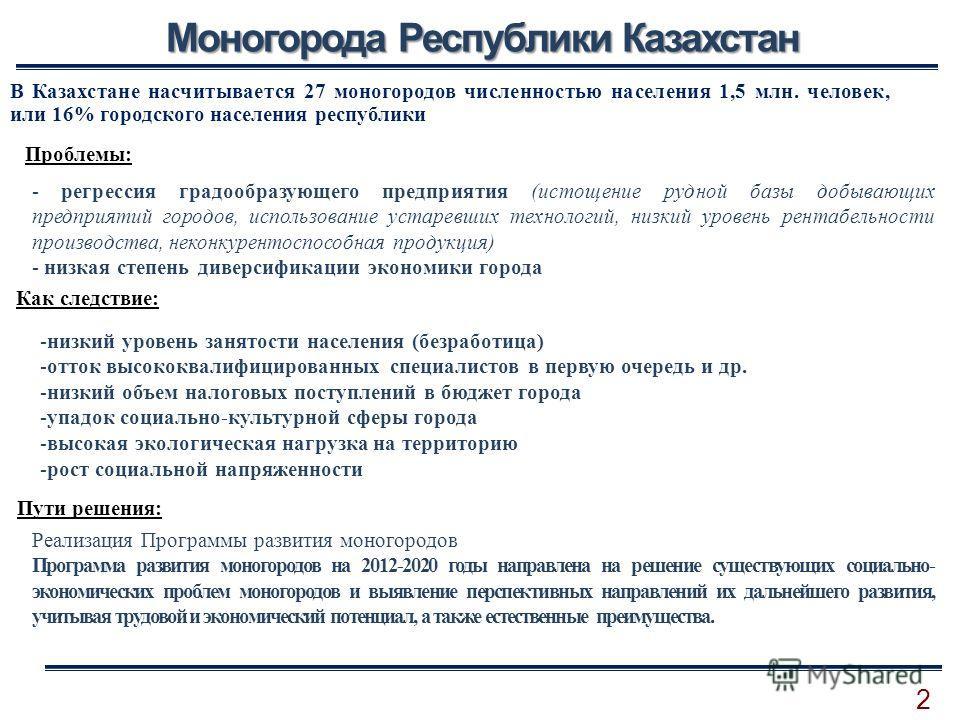 Моногорода Республики Казахстан В Казахстане насчитывается 27 моногородов численностью населения 1,5 млн. человек, или 16% городского населения республики - регрессия градообразующего предприятия (истощение рудной базы добывающих предприятий городов,