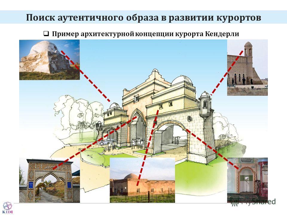 Пример архитектурной концепции курорта Кендерли Поиск аутентичного образа в развитии курортов