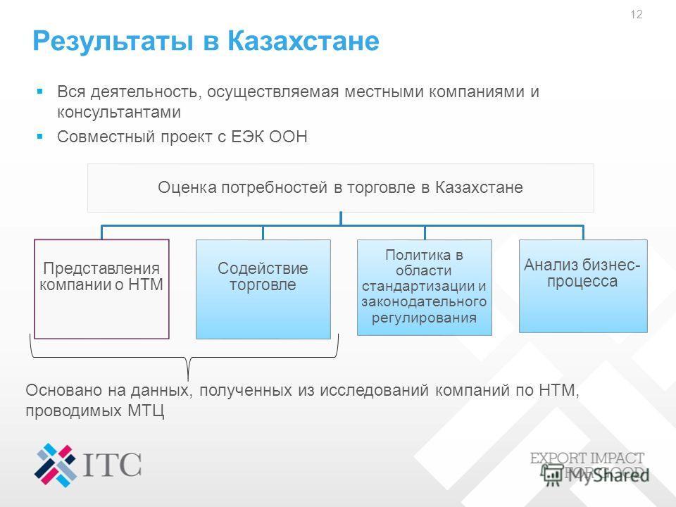Результаты в Казахстане Вся деятельность, осуществляемая местными компаниями и консультантами Совместный проект с ЕЭК ООН 12 Оценка потребностей в торговле в Казахстане Представления компании о НТМ Содействие торговле Политика в области стандартизаци