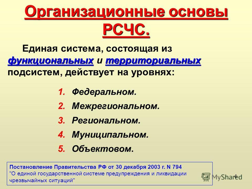 4 Организационные основы РСЧС. 1.Федеральном. 2.Межрегиональном. 3.Региональном. 4.Муниципальном. 5.Объектовом. функциональныхтерриториальных Единая система, состоящая из функциональных и территориальных подсистем, действует на уровнях: Постановление