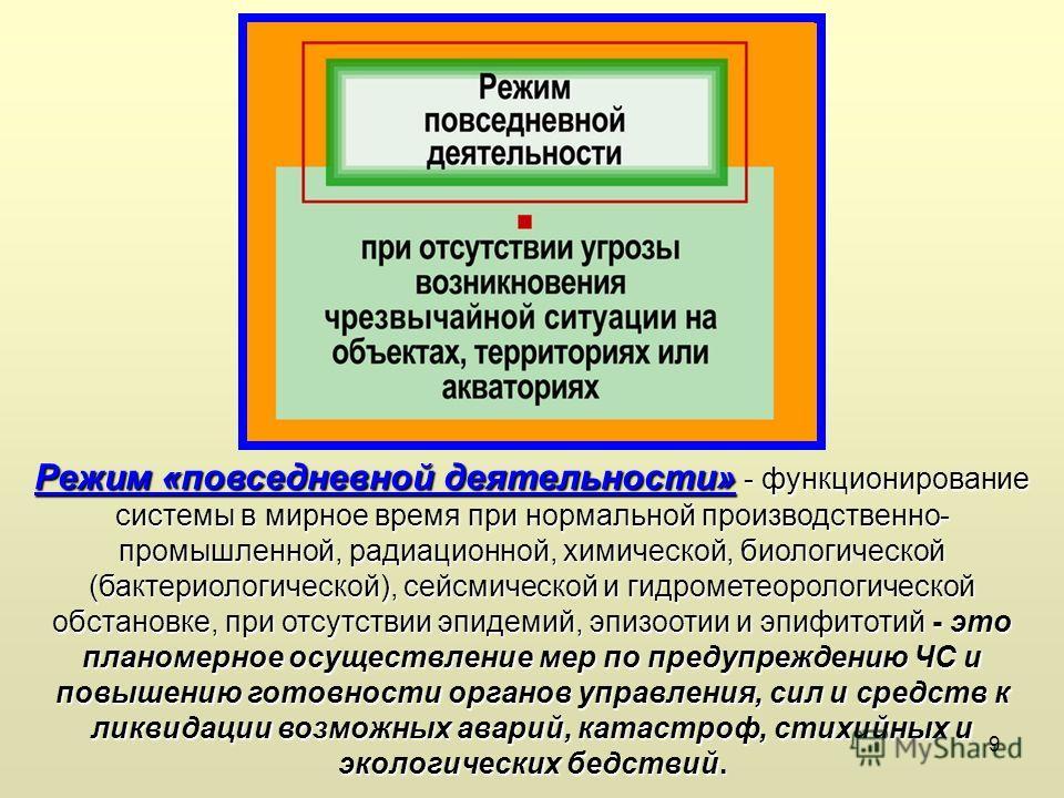 9 Режим «повседневной деятельности» - функционирование системы в мирное время при нормальной производственно- промышленной, радиационной, химической, биологической (бактериологической), сейсмической и гидрометеорологической обстановке, при отсутствии