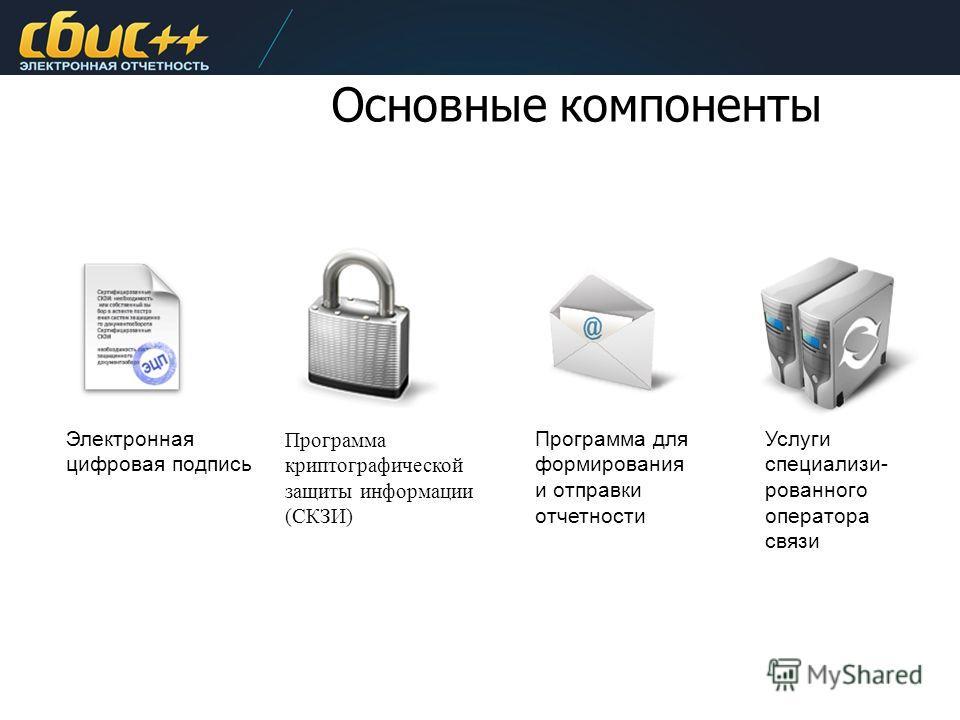 Основные компоненты Электронная цифровая подпись Программа криптографической защиты информации (СКЗИ) Программа для формирования и отправки отчетности Услуги cпециализи- рованного оператора связи Основные компоненты