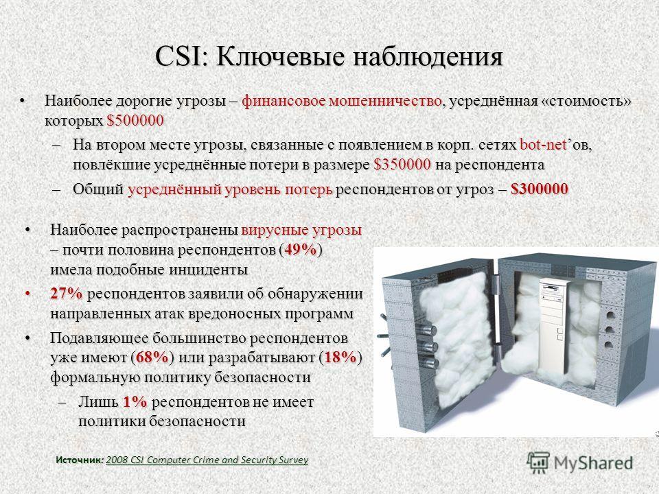 CSI: Ключевые наблюдения Наиболее распространены вирусные угрозы – почти половина респондентов (49%) имела подобные инцидентыНаиболее распространены вирусные угрозы – почти половина респондентов (49%) имела подобные инциденты 27% респондентов заявили