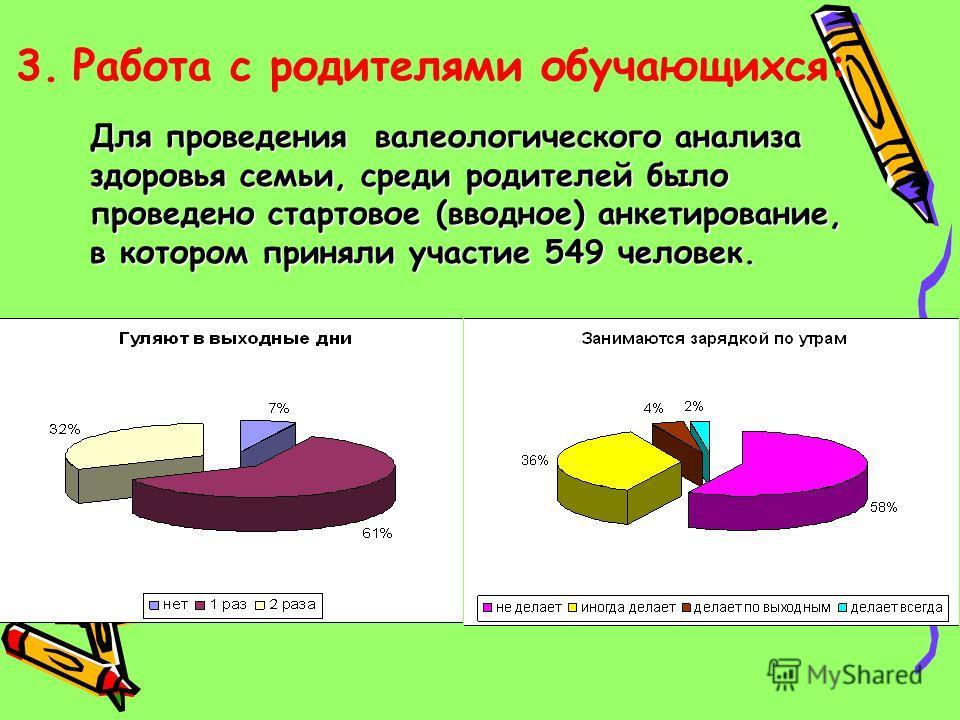 3. Работа с родителями обучающихся: Для проведения валеологического анализа здоровья семьи, среди родителей было проведено стартовое (вводное) анкетирование, в котором приняли участие 549 человек.