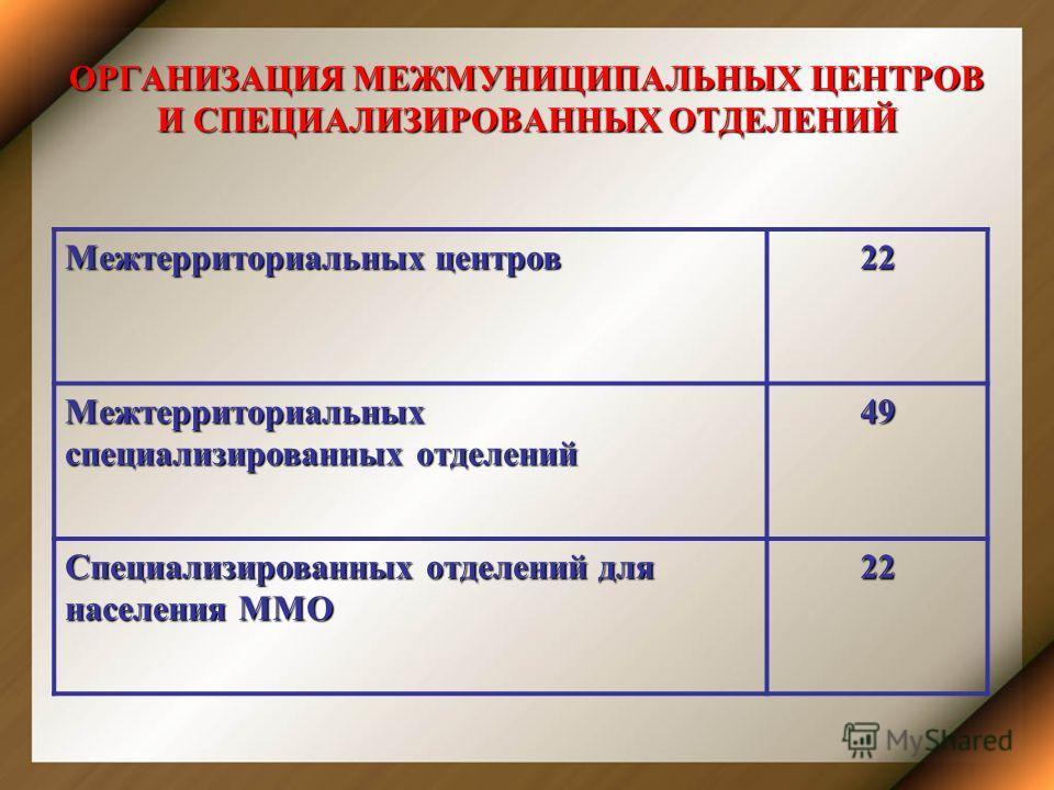ОРГАНИЗАЦИЯ МЕЖМУНИЦИПАЛЬНЫХ ЦЕНТРОВ И СПЕЦИАЛИЗИРОВАННЫХ ОТДЕЛЕНИЙ Межтерриториальных центров 22 Межтерриториальных специализированных отделений 49 Специализированных отделений для населения ММО 22