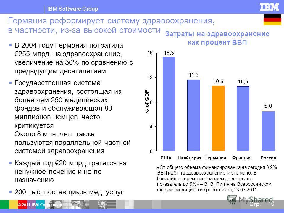 IBM Software Group © 2011 IBM Corporation 10 Стр. Германия реформирует систему здравоохранения, в частности, из-за высокой стоимости В 2004 году Германия потратила 255 млрд. на здравоохранение, увеличение на 50% по сравнению с предыдущим десятилетием
