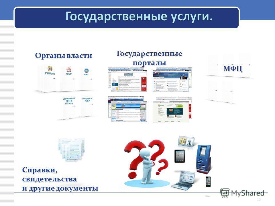 10 Органы власти МФЦ Государственные порталы Справки,свидетельства и другие документы