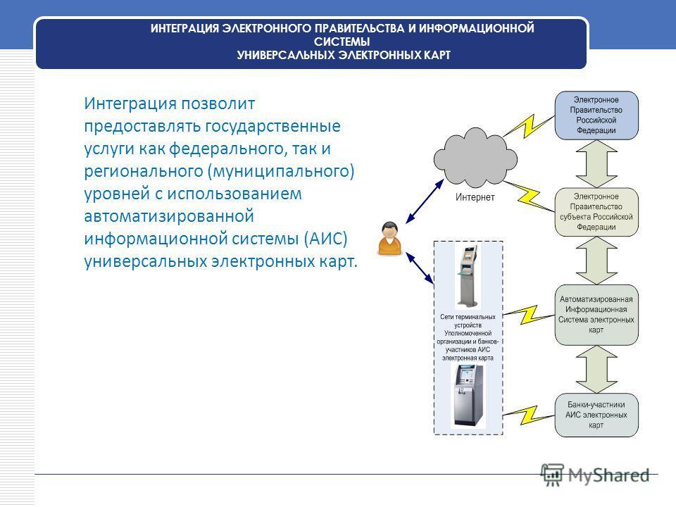 http://images.myshared.ru/6/690613/slide_50.jpg