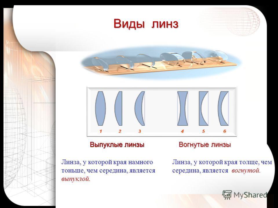 Виды линз Выпуклые линзы Вогнутые линзы Линза, у которой края намного тоньше, чем середина, является выпуклой. Линза, у которой края толще, чем середина, является вогнутой. Выпуклые линзы
