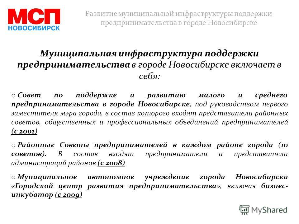 Развитие муниципальной инфраструктуры поддержки предпринимательства в городе Новосибирске Муниципальная инфраструктура поддержки предпринимательства в городе Новосибирске включает в себя: o Совет по поддержке и развитию малого и среднего предпринимат