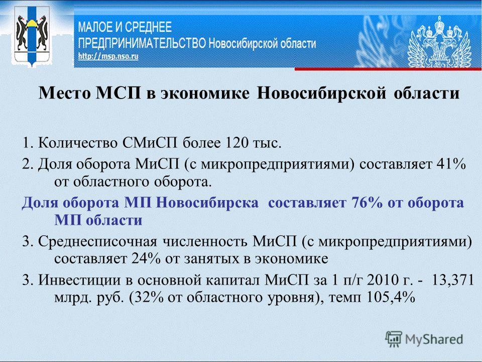 Место МСП в экономике Новосибирской области 1. Количество СМиСП более 120 тыс. 2. Доля оборота МиСП (с микропредприятиями) составляет 41% от областного оборота. Доля оборота МП Новосибирска составляет 76% от оборота МП области 3. Среднесписочная числ