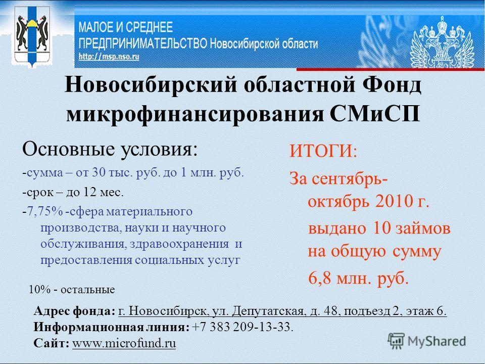Новосибирский областной Фонд микрофинансирования СМиСП Основные условия: -сумма – от 30 тыс. руб. до 1 млн. руб. -срок – до 12 мес. -7,75% -сфера материального производства, науки и научного обслуживания, здравоохранения и предоставления социальных у