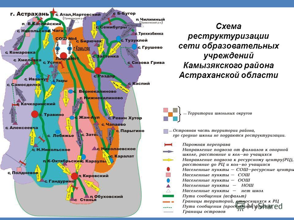 Схема реструктуризации сети образовательных учреждений Камызякского района Астраханской области