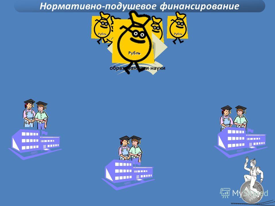 Нормативно-подушевое финансирование РубльРубль РубльРубль РубльРубль Министерство образования и науки Рубль
