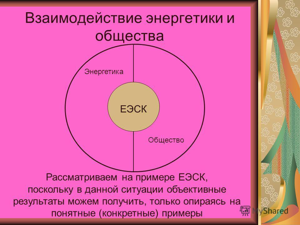 3 Взаимодействие энергетики и общества ЕЭСК Энергетика Общество Рассматриваем на примере ЕЭСК, поскольку в данной ситуации объективные результаты можем получить, только опираясь на понятные (конкретные) примеры