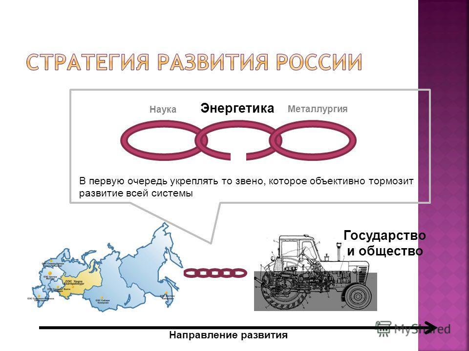 Направление развития Энергетика Государство и общество Металлургия Наука В первую очередь укреплять то звено, которое объективно тормозит развитие всей системы