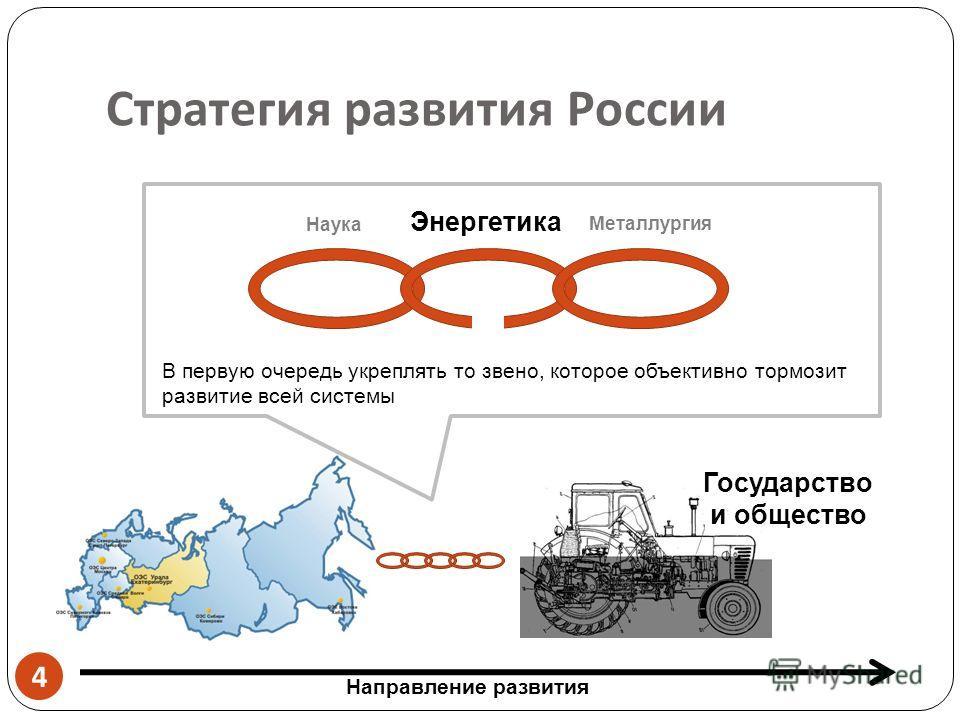 Направление развития Стратегия развития России Энергетика Государство и общество Металлургия Наука В первую очередь укреплять то звено, которое объективно тормозит развитие всей системы 4