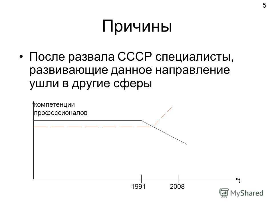 Причины После развала СССР специалисты, развивающие данное направление ушли в другие сферы 5 компетенции профессионалов t 19912008