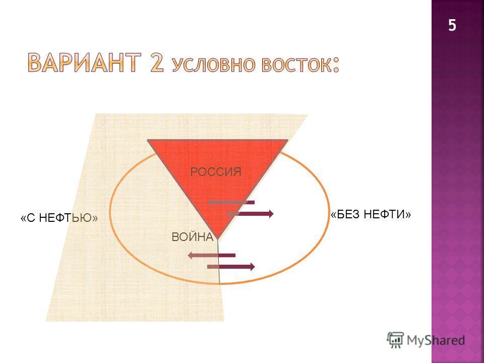 5 РОССИЯ ВОЙНА «С НЕФТЬЮ» «БЕЗ НЕФТИ»