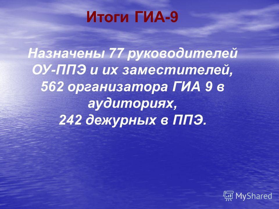 Итоги ГИА-9 Назначены 77 руководителей ОУ-ППЭ и их заместителей, 562 организатора ГИА 9 в аудиториях, 242 дежурных в ППЭ.