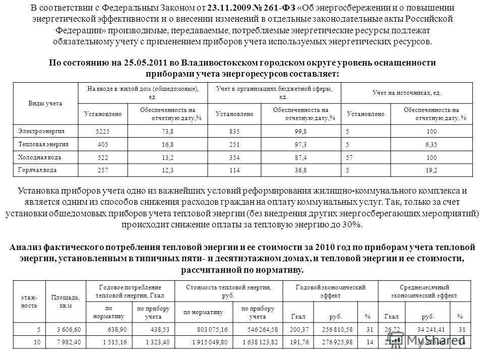 В соответствии с Федеральным Законом от 23.11.2009 261-ФЗ «Об энергосбережении и о повышении энергетической эффективности и о внесении изменений в отдельные законодательные акты Российской Федерации» производимые, передаваемые, потребляемые энергетич