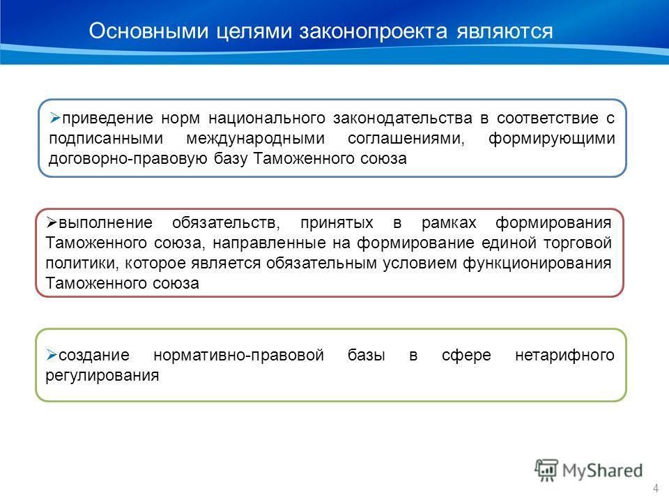 Основными целями законопроекта являются приведение норм национального законодательства в соответствие с подписанными международными соглашениями, формирующими договорно-правовую базу Таможенного союза создание нормативно-правовой базы в сфере нетариф