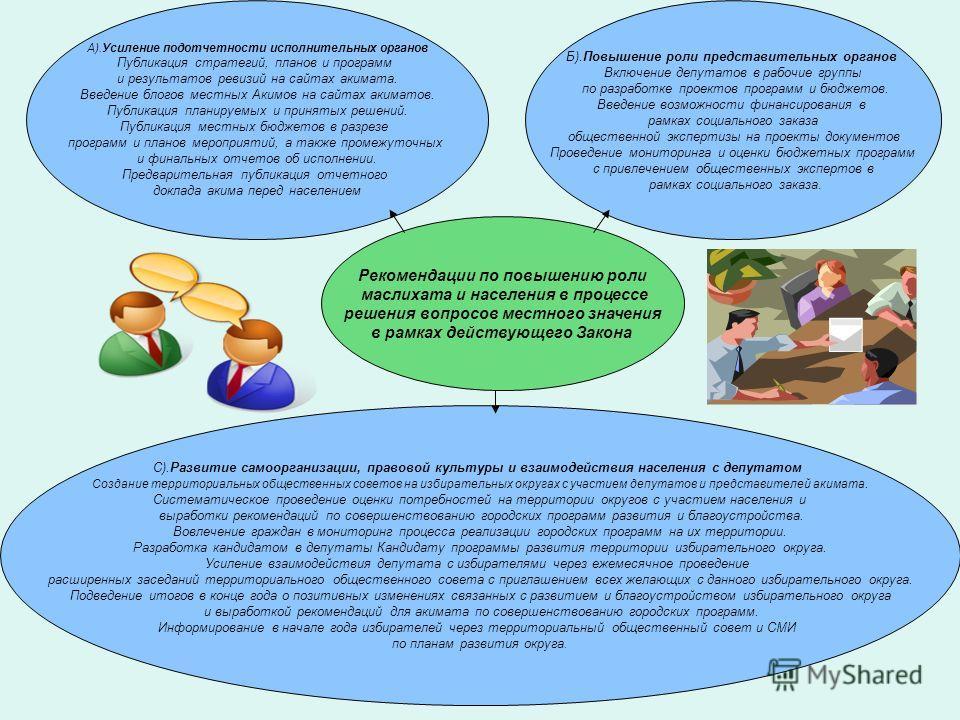 Рекомендации по повышению роли маслихата и населения в процессе решения вопросов местного значения в рамках действующего Закона А).Усиление подотчетности исполнительных органов Публикация стратегий, планов и программ и результатов ревизий на сайтах а