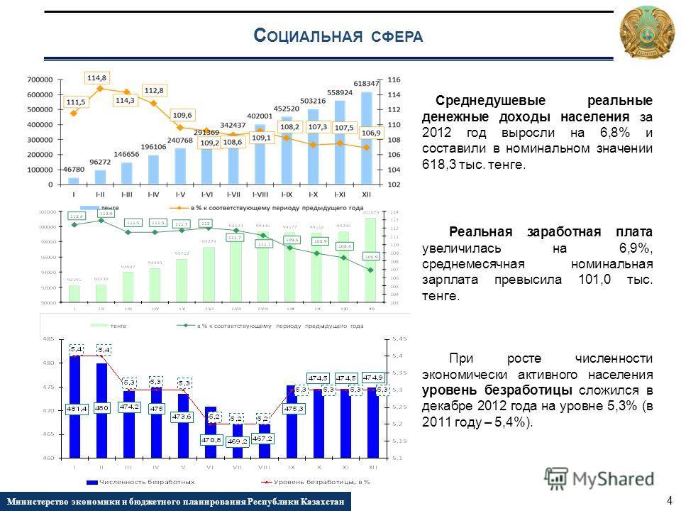 С ОЦИАЛЬНАЯ СФЕРА Среднедушевые реальные денежные доходы населения за 2012 год выросли на 6,8% и составили в номинальном значении 618,3 тыс. тенге. Реальная заработная плата увеличилась на 6,9%, среднемесячная номинальная зарплата превысила 101,0 тыс