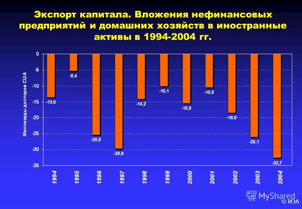 © ИЭА Экспорт капитала. Вложения нефинансовых предприятий и домашних хозяйств в иностранные активы в 1994-2004 гг.