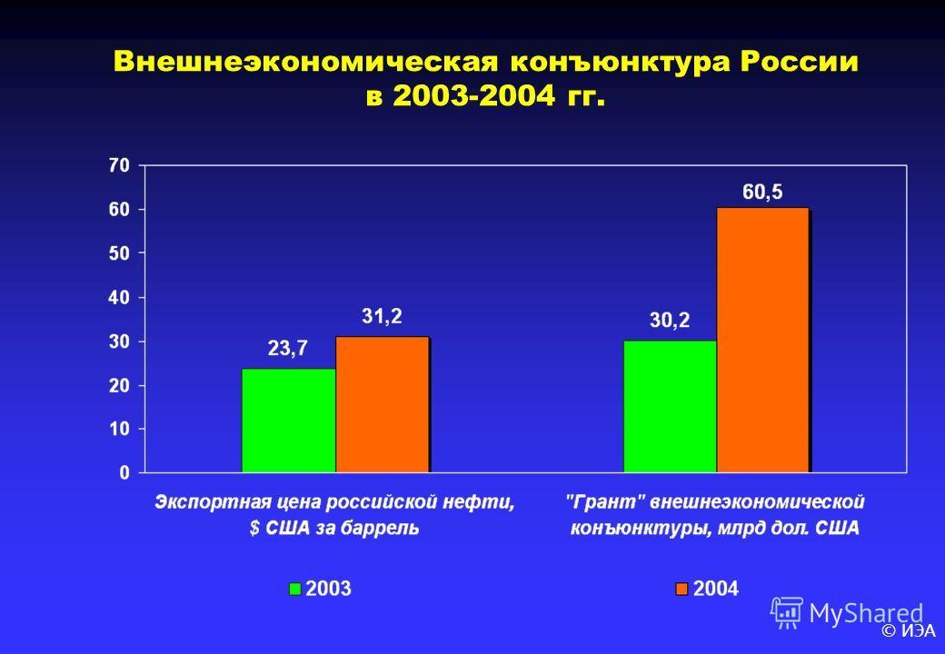 © ИЭА Внешнеэкономическая конъюнктура России в 2003-2004 гг.