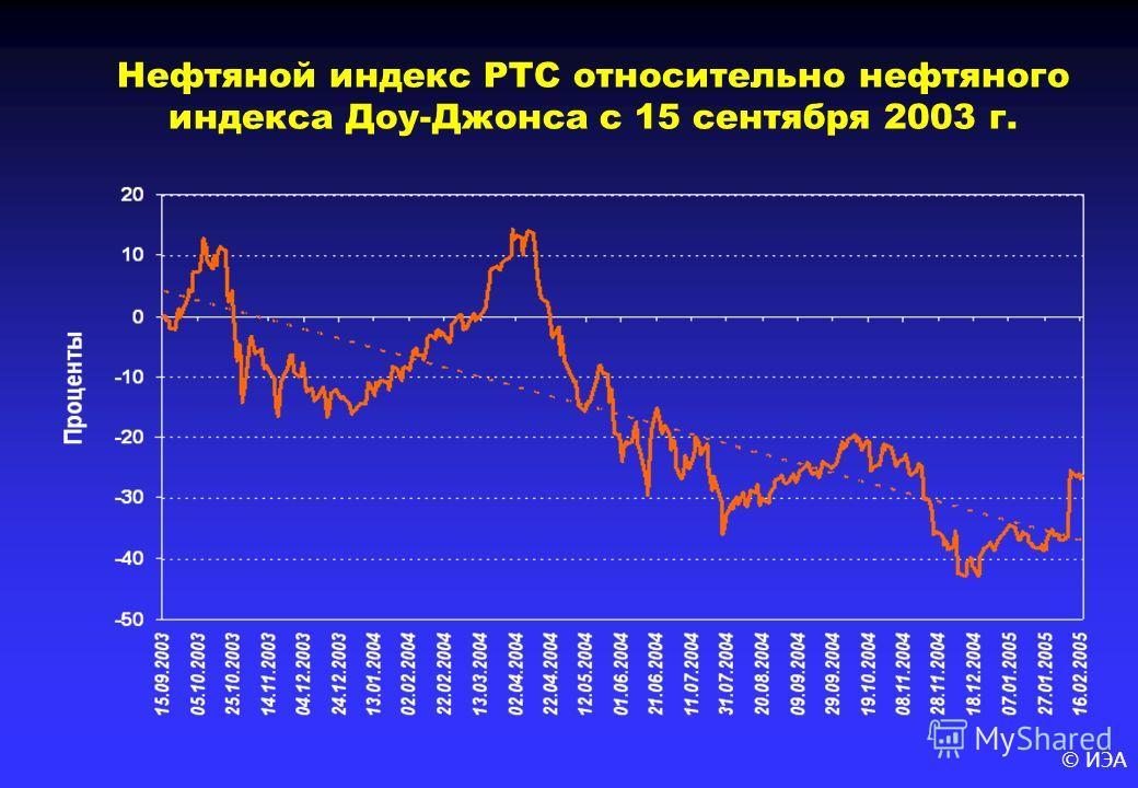 © ИЭА Нефтяной индекс РТС относительно нефтяного индекса Доу-Джонса с 15 сентября 2003 г.