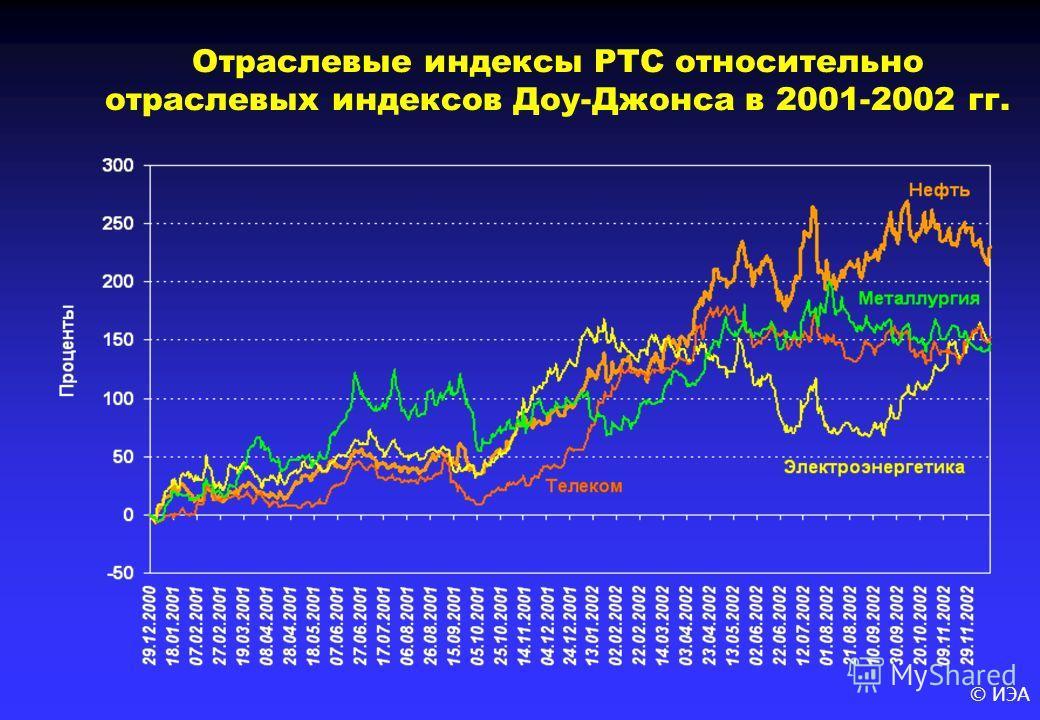© ИЭА Отраслевые индексы РТС относительно отраслевых индексов Доу-Джонса в 2001-2002 гг.
