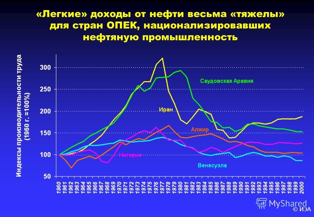 © ИЭА «Легкие» доходы от нефти весьма «тяжелы» для стран ОПЕК, национализировавших нефтяную промышленность