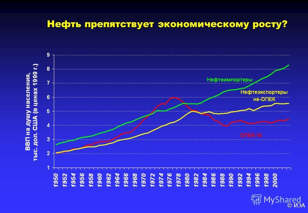 © ИЭА Нефть препятствует экономическому росту?