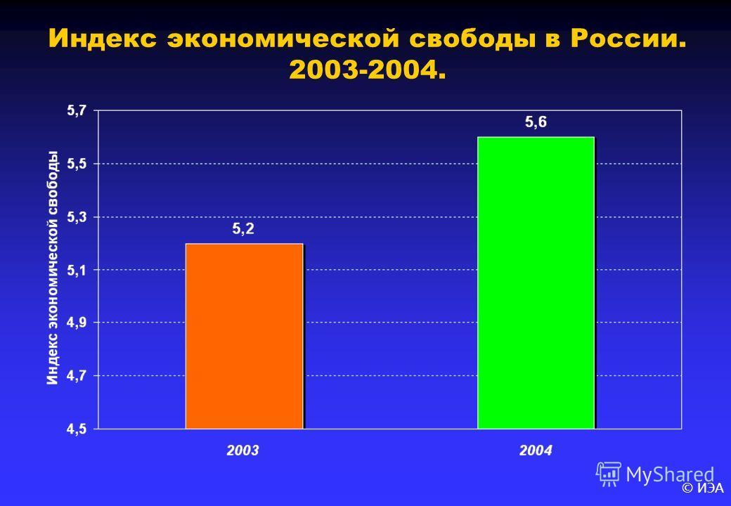 © ИЭА Индекс экономической свободы в России. 2003-2004.