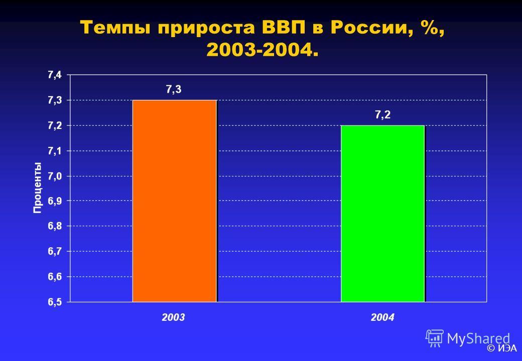 © ИЭА Темпы прироста ВВП в России, %, 2003-2004.