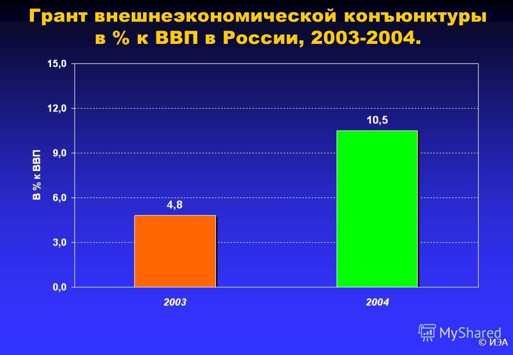 © ИЭА Грант внешнеэкономической конъюнктуры в % к ВВП в России, 2003-2004.