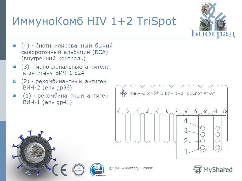 © ЗАО «Биоград», 2009г.12 ИммуноКомб HIV 1+2 TriSpot (4) - биотинилированный бычий сывороточный альбумин (БСА) (внутренний контроль) (3) - моноклональные антитела к антигену ВИЧ-1 p24 (2) - рекомбинантный антиген ВИЧ-2 (env gp36) (1) - рекомбинантный