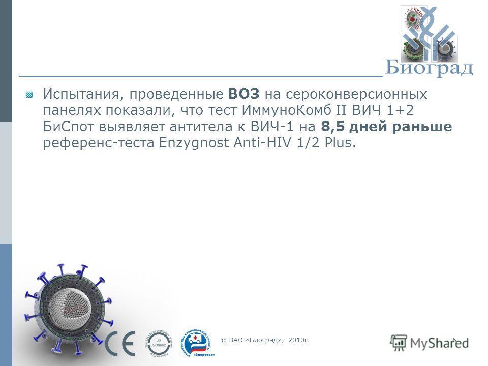 © ЗАО «Биоград», 2010г.6 Испытания, проведенные ВОЗ на сероконверсионных панелях показали, что тест ИммуноКомб II ВИЧ 1+2 БиСпот выявляет антитела к ВИЧ-1 на 8,5 дней раньше референс-теста Enzygnost Anti-HIV 1/2 Plus.